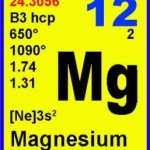 Magnesium-Element-Detail-257x300