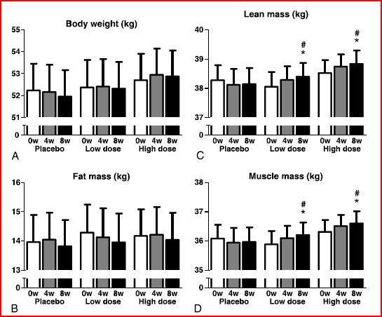 gewicht-spieren